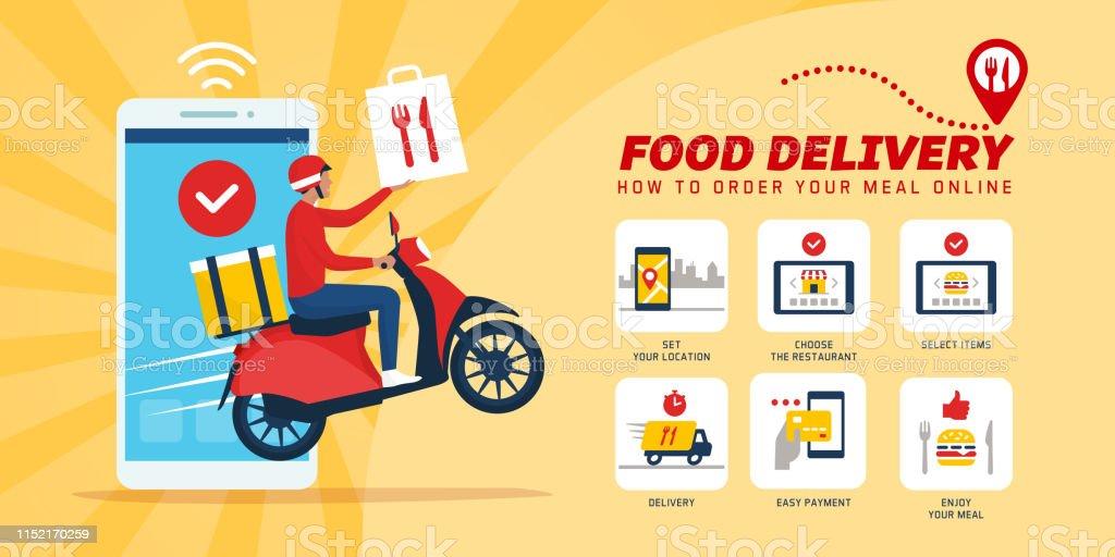 Aplikacja do dostarczania fast foodów na smartfonie - Grafika wektorowa royalty-free (Aplikacja mobilna)