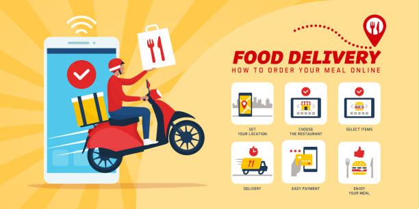 ilustrações de stock, clip art, desenhos animados e ícones de fast food delivery app on a smartphone - food
