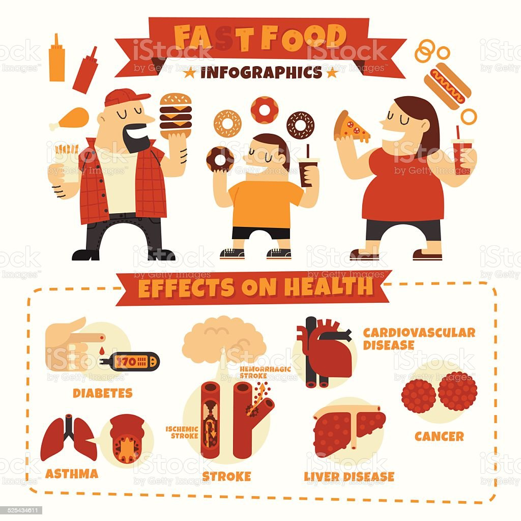 Fast Food Effects Infographics vector art illustration