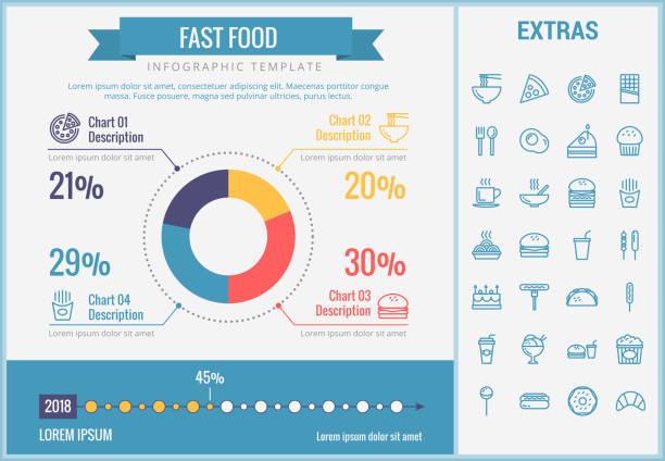 fast-food-infografik-vorlage und elemente - hamburger schnellgericht stock-grafiken, -clipart, -cartoons und -symbole