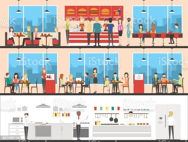 Fast food interior set with visitors menu and kitchen vector id647669158?b=1&k=6&m=647669158&s=612x612&h=sljargubskd6cbq0og2d7iv1opyu4fqqxckcueyipug=