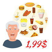 Fast food sale special offer vector illustration. Junk food poster with red sale price. Soda, hot dog, pizza, burger and french fries, donuts with chicken sale discount. For menu, voucher, coupon.