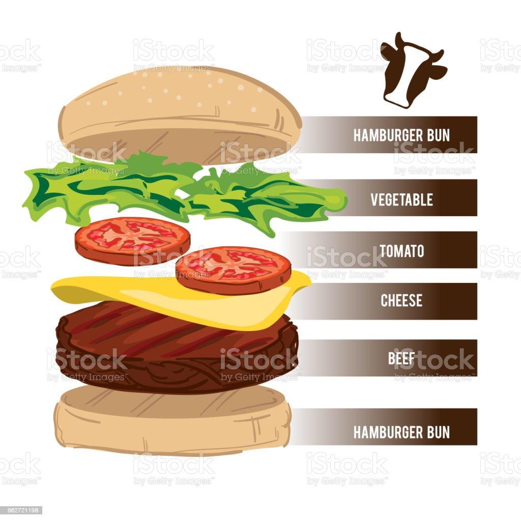 fastfood hamburger drawing graphic object vector art illustration