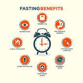 istock fasting health benefits infographic vector illustration 1274495993
