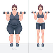 Fat and slim girl before and after losing weight. Woman exercising with dumbbells