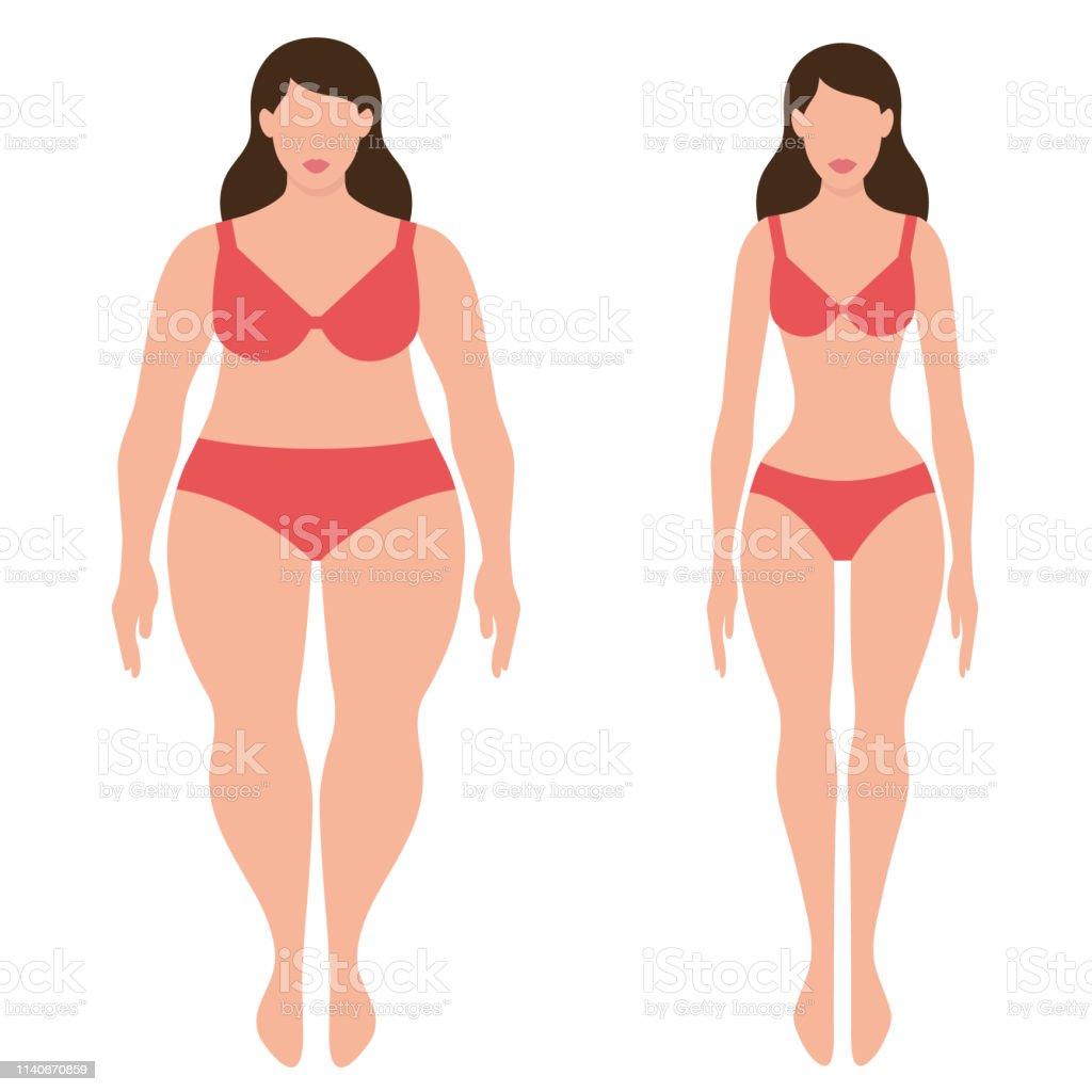Indoxyl vor und nach Gewichtsverlust