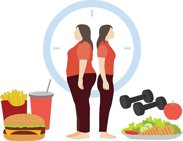 ilustraciones, imágenes clip art, dibujos animados e iconos de stock de grasa y cuerpo de mujer delgada - comida chatarra