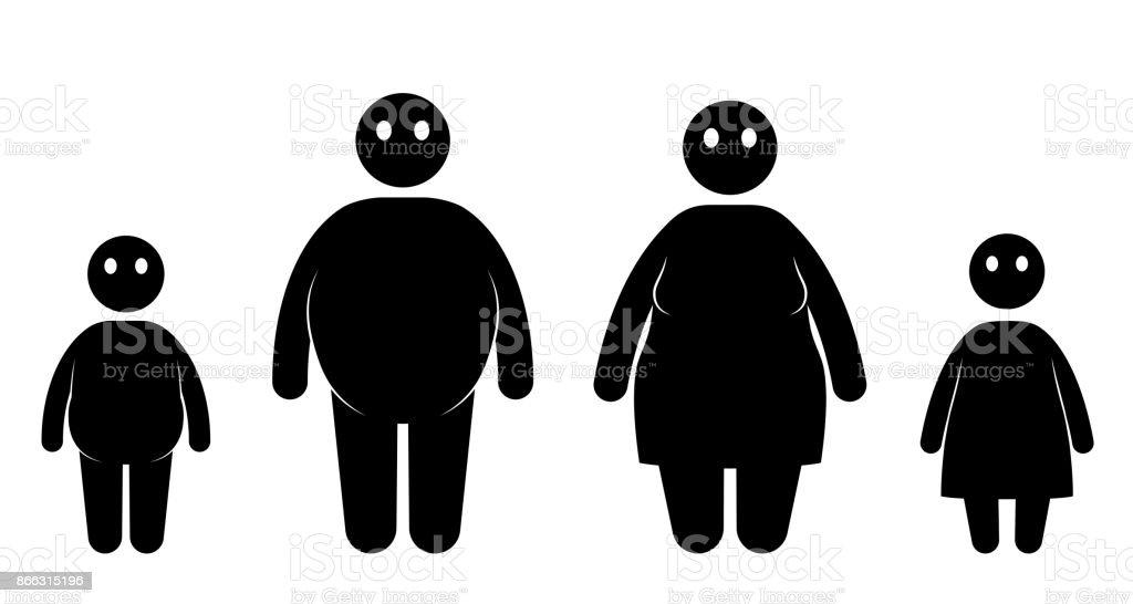Großes Fett dickt Videos an