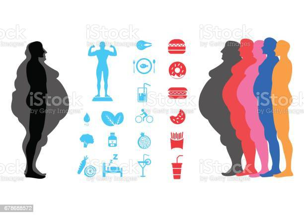 Fat body weight loss overweight silhouette illustration vector id678688572?b=1&k=6&m=678688572&s=612x612&h=03ntzbhrdzbnavscc0lk4v0mlv4bxkcza4y6xc omza=