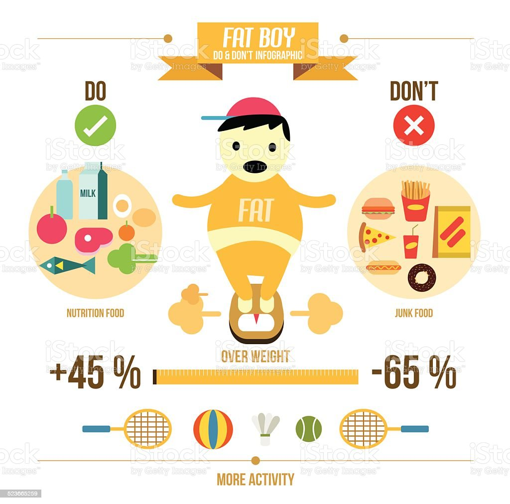 Fat boy. Childhood Obesity Info graphic. vector art illustration