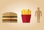istock Fat calorie 1175847957