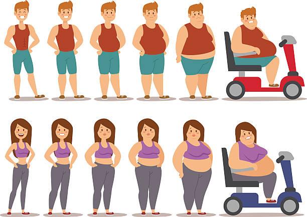 illustrazioni stock, clip art, cartoni animati e icone di tendenza di fat cartoon people different stages vector illustration - obesity