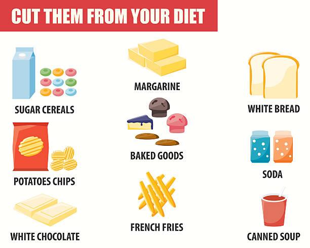 脂肪の食品インフォグラフィック - 食パン点のイラスト素材/クリップアート素材/マンガ素材/アイコン素材