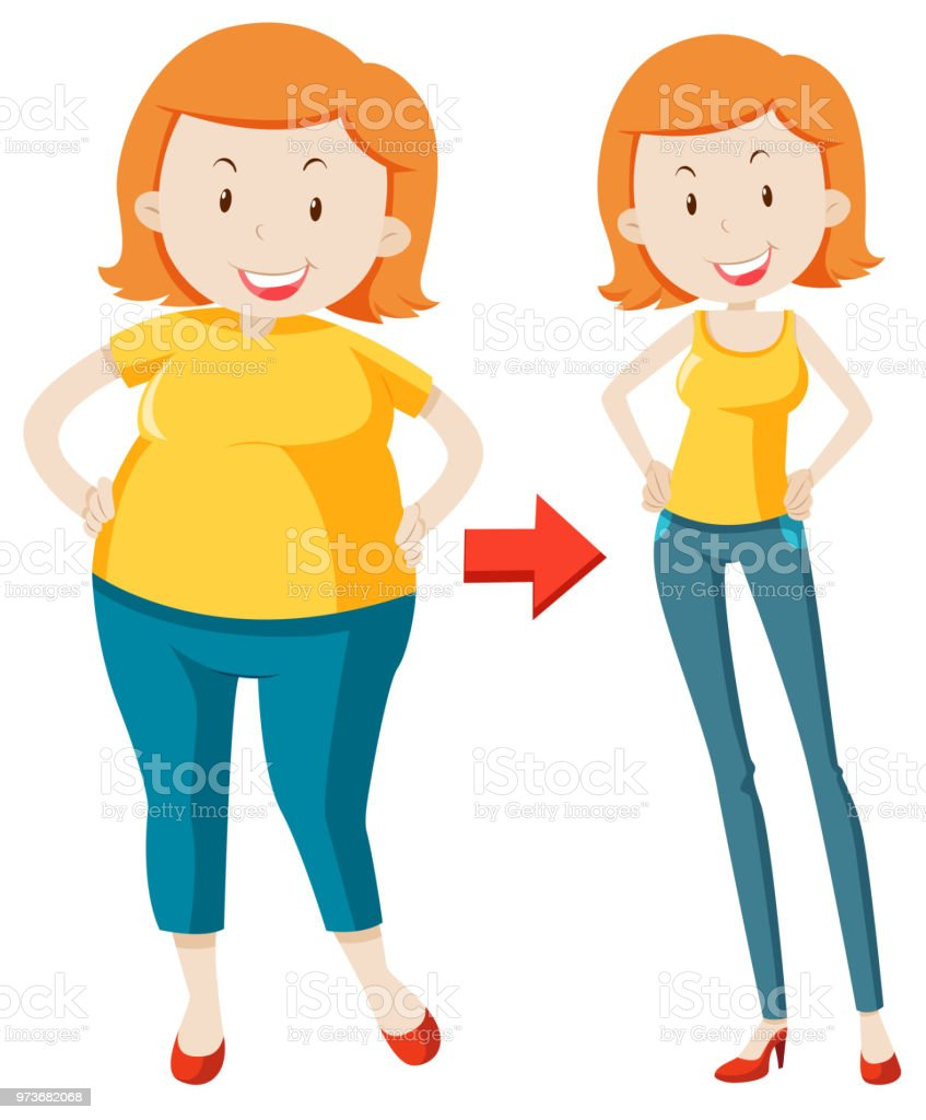 Графика Похудения Онлайн. Калькулятор калорий для похудения онлайн