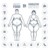 Fat man and woman. Danger of obesity