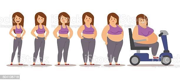 Fat man cartoon style different stages vector illustration obesity vector id504108718?b=1&k=6&m=504108718&s=612x612&h=jij6qwr9vl3kebxbwxxj9j4yrh2 r2u47kqkj82xpxa=