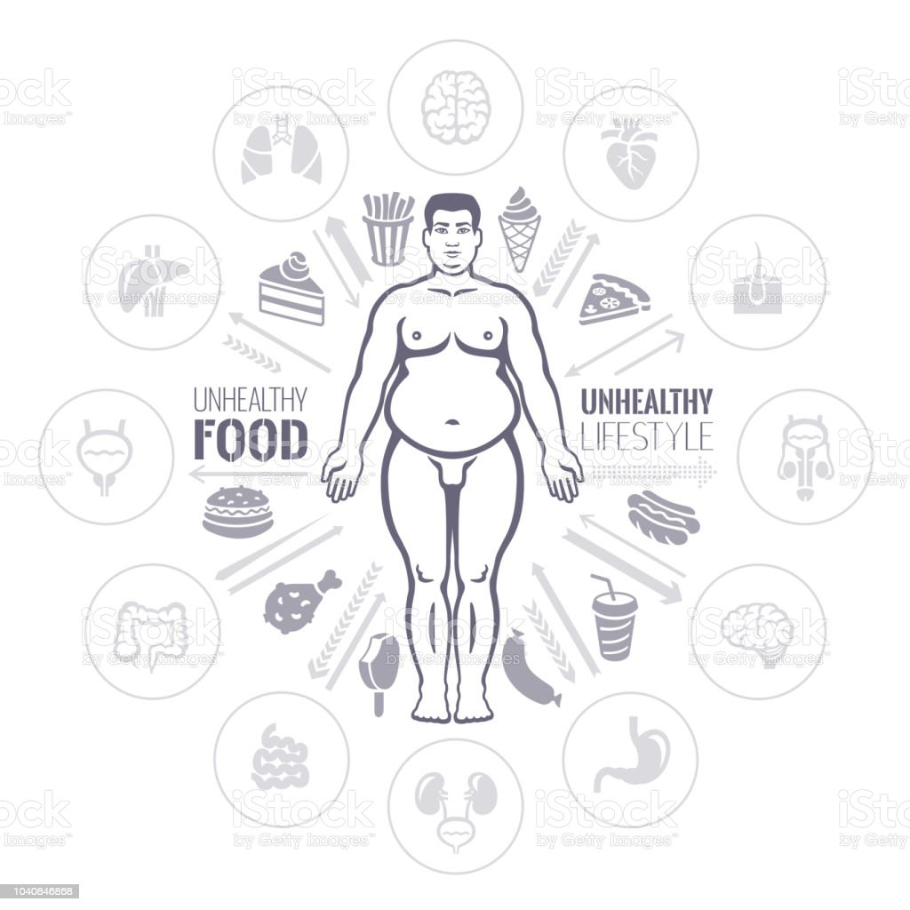 Fat Man. Danger of obesity vector art illustration