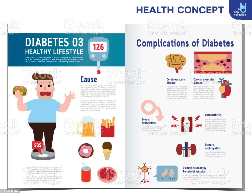 plantilla de folleto de diabetes tipo 1 y 2