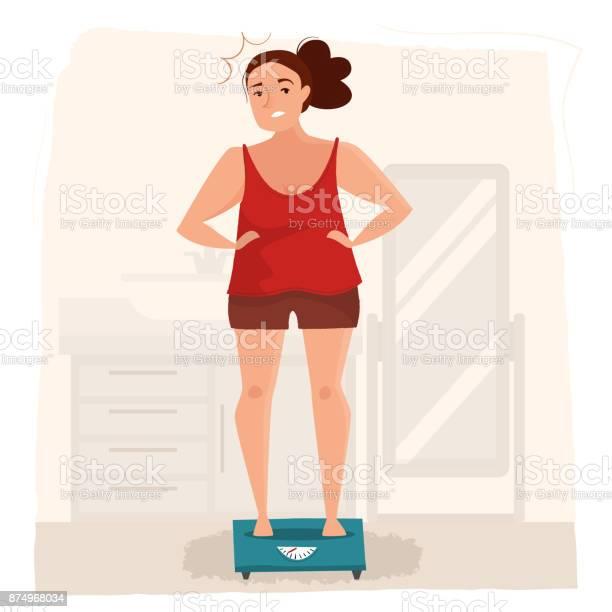 Fat woman is standing on the scales vector id874968034?b=1&k=6&m=874968034&s=612x612&h=jdoxk3tve8qyn0wirxbjev5ulabvybqvdvpwlw pbz4=