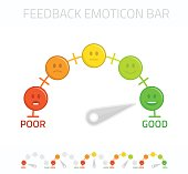 Feedback emoticon bar.