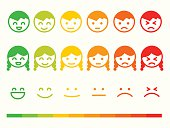 Feedback rate emoticon icon set. Emotion smile ranking bar