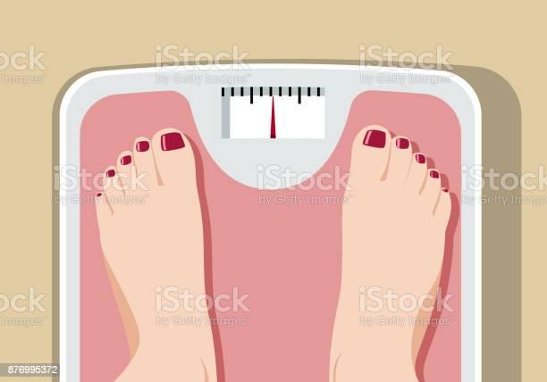 Feet on bathroom scale vector id876995372?b=1&k=6&m=876995372&s=612x612&h=33ya5hjd7ankpnsvdlmraf2xn5vzmlaypiezq62csty=