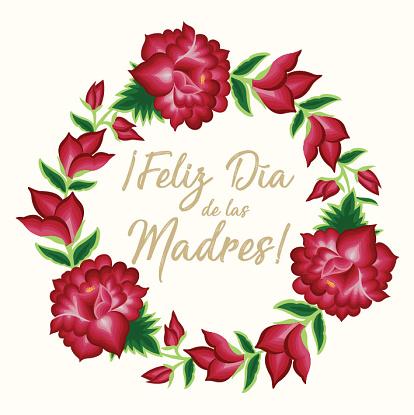 Feliz Día de las Madres (Happy Mother's Day in Spanish) Floral Greeting Card – Copy Space