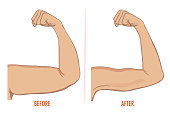 Female biceps before and after sport. Arms showing progress afte