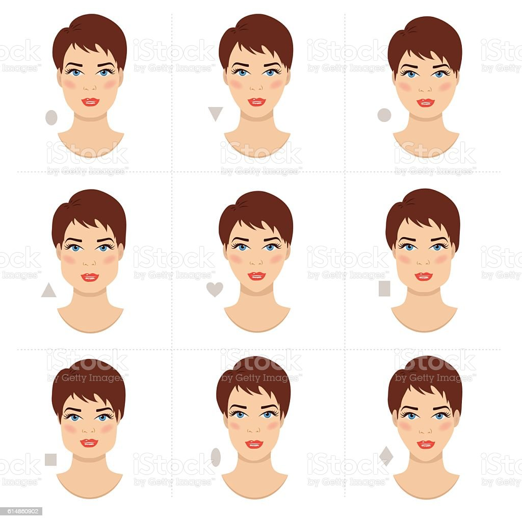 Different female face shapes. Various woman face types chart. Set of...