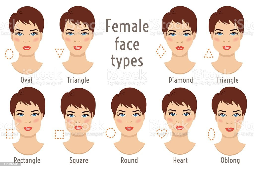 list of synonyms and antonyms of the word human nose types