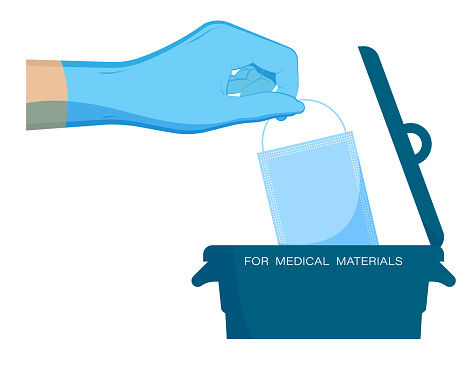 female hand of doctor in medical rubber glove puts protective medical mask in special trash can. Disposal of hazardous materials, processing of industrial waste. Caring for environment. Vector
