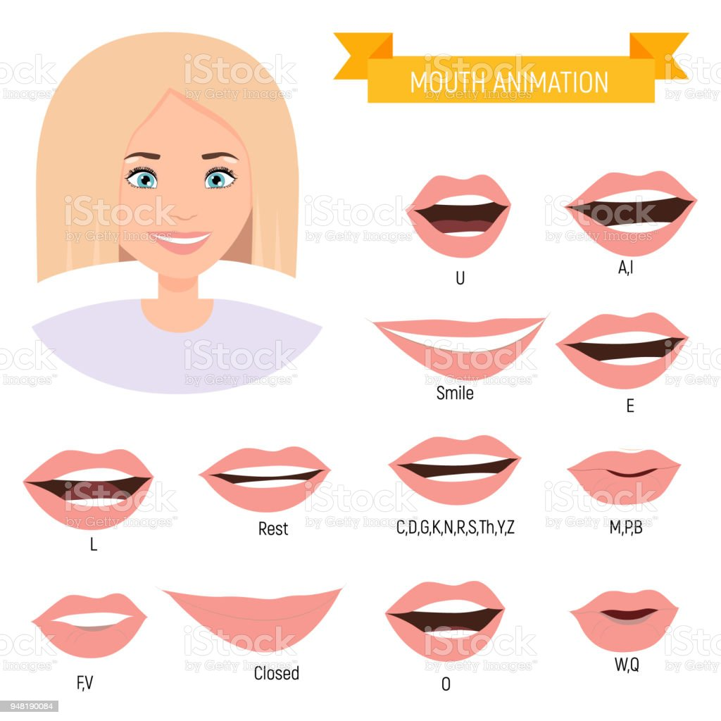 Female mouth animation. Girl phoneme mouth chart. Alphabet pronunciation Female mouth animation. Girl phoneme mouth chart. Alphabet pronunciation Adult stock vector