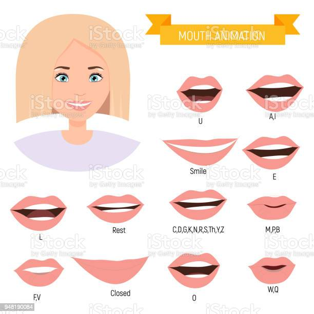 Female Mouth Animation Girl Phoneme Mouth Chart Alphabet Pronunciation Stock Illustration - Download Image Now