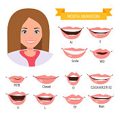 Female mouth animation. Woman phoneme mouth chart. Alphabet pronunciation