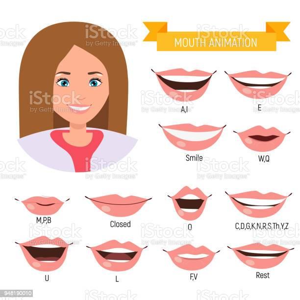 Female mouth animation woman phoneme mouth chart alphabet vector id948190010?b=1&k=6&m=948190010&s=612x612&h=p1rtjexe07ows cbae0ri  wwruc4kjth6zk6jakx5w=