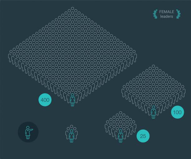 stockillustraties, clipart, cartoons en iconen met vrouwelijke teamleider - infographic - overzicht-pictogram - wat