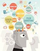 Film making terms