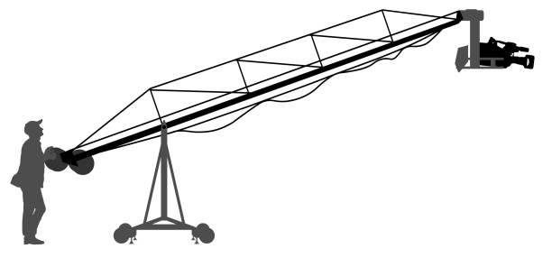 Grua utilizada em sets de filmagem, adaptadas para as transmissões