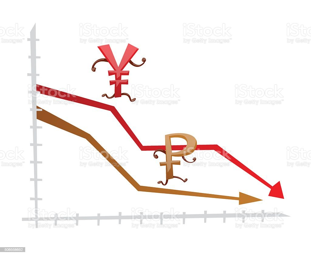 Finance Icons Currency Symbols Running Down On Arrows Yen Rub Stock