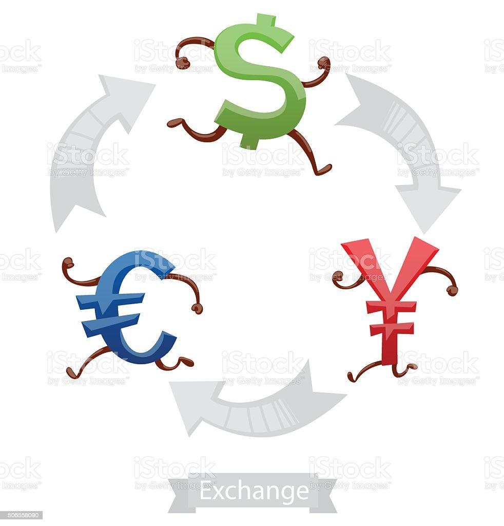 Finance Icons Currency Symbols Running Euro Dollar Yen Stock Vector