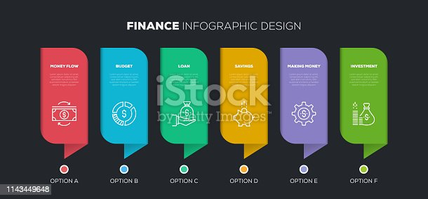 Finance Related Infographic Design