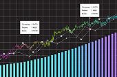 Financial data graph chart, vector illustration. Uptrend lines, columns, market economy information background. Chart analytics economic concept.