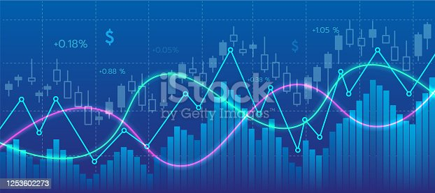 Financial stock market lines charts,trendline and candle stick Digital illustration widescreen.