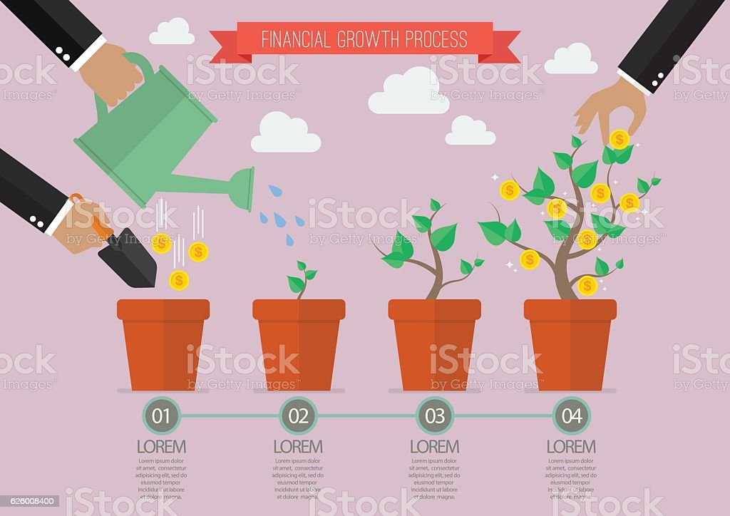 Financial growth process timelline infographic vector art illustration