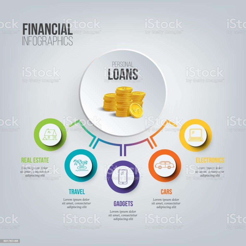 Financial infographics. Personal loans illustration. Vector consumer credit marketing template. vector art illustration
