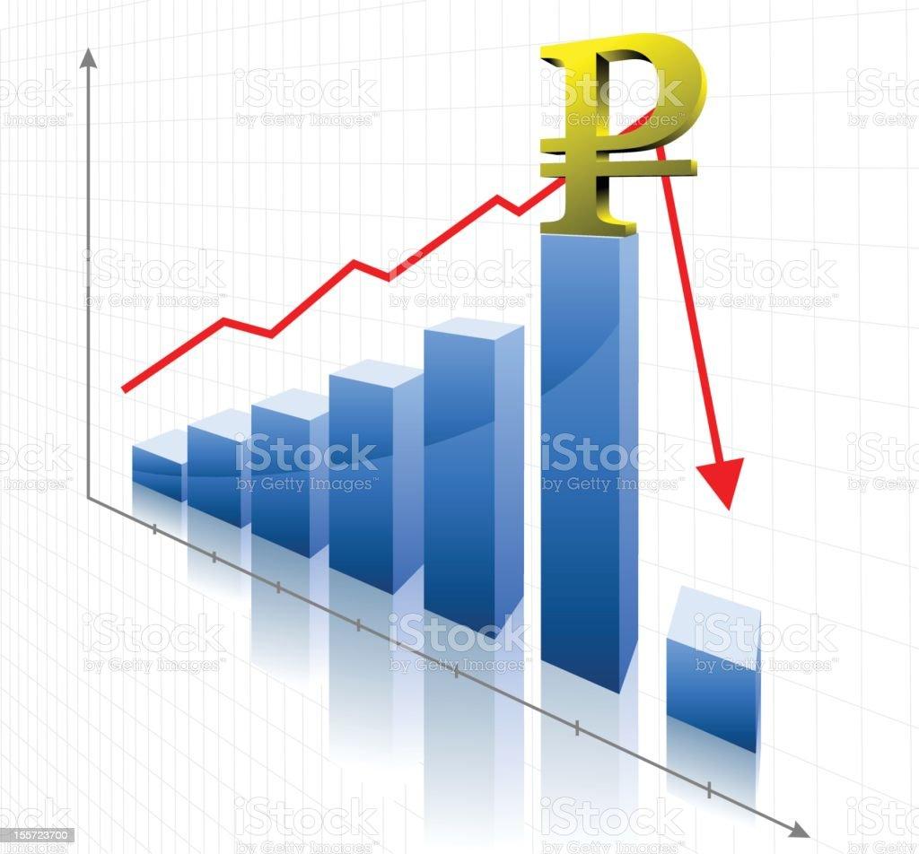 Financial Russian Ruble Crisis royalty-free stock vector art