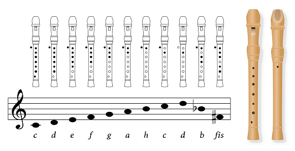 Fingering chart for recorder tuned in C, german notation, with black covered holes and white uncovered. Stave with corresponding basic musical notes. Front and back view of wooden recorder. Vector.