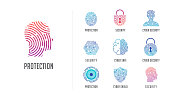 Fingerprint scan logo, privacy, cyber security ,identity information and network protection. Person head, brain, cloud and lock icons. Vector icon collection