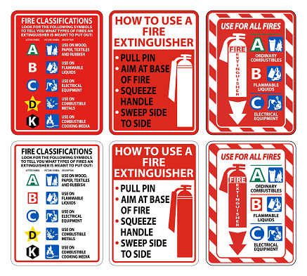 Fire Extinguisher Use on All Fires Sign on white background