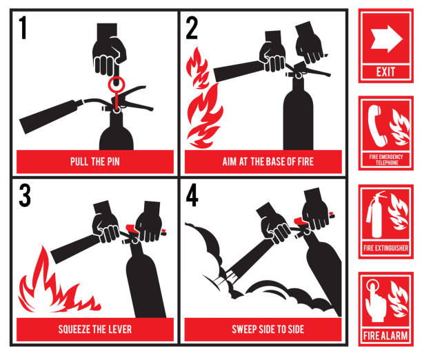 Fire fighting technical illustration. Vector silhouette of fire extinguisher Fire fighting technical illustration. Vector silhouette of fire extinguisher. Instruction fire equipment, extinguisher and protection instructions stock illustrations